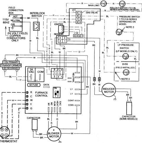 coleman evcon thermostat wiring diagram  coleman  free