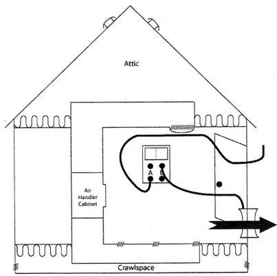 Figure One
