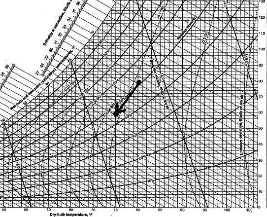 Figure Ten