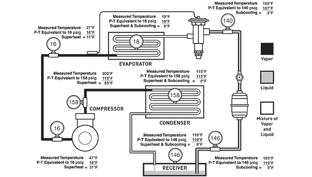 Hydraulic Symbols as well Design Notebook Linearization Of A Wheatstone Bridge also Piezo Film Sensors as well Using The P T Chart To Diagnose Refrigeration Ac System Problems furthermore How To Eliminate Noise In The Studio. on temperature gauge